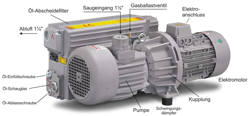 Vakuum pumpen